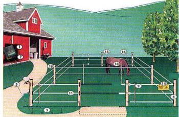 horse fence fencing supplies diagram
